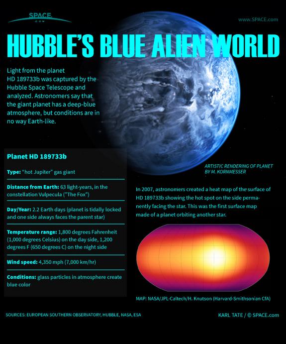 hubble-blue-hot-jupiter-130711b-02